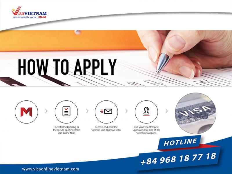 Vietnam tourist visa for Mongolian citizens